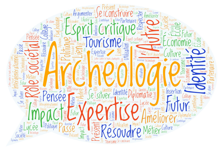 The role of archaeological research in words